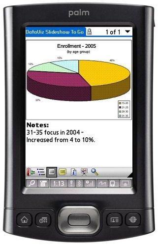Palm TX Handheld Palm OS